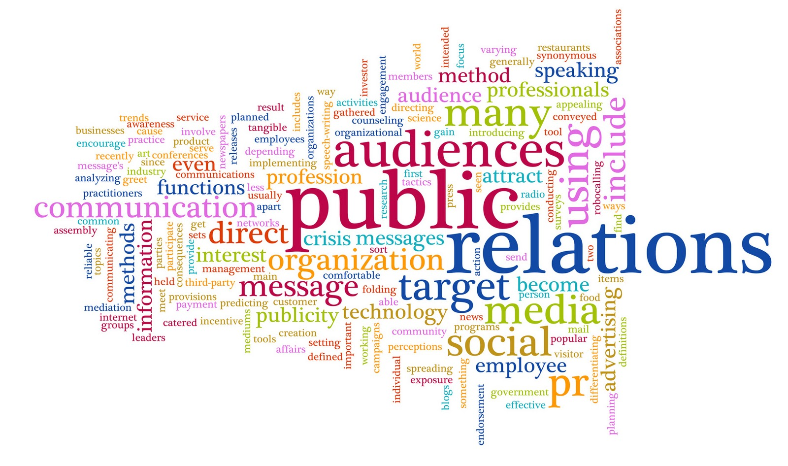 public relations pr hausman